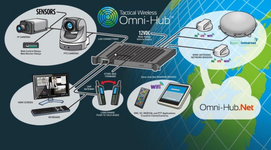 Main TWL Omni device image