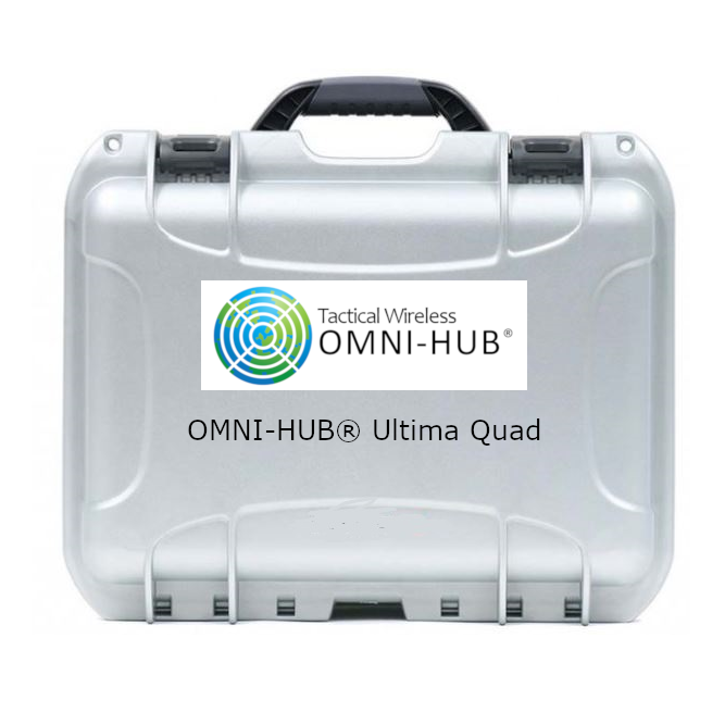 Example OMNI-HUB® Ultima Quad