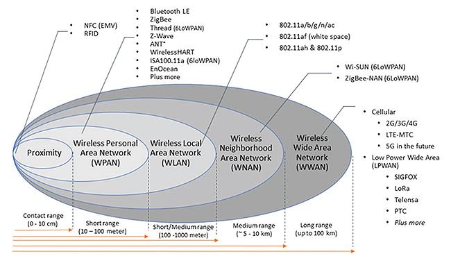 High-Gain Antennas - Tactical Wireless Ltd